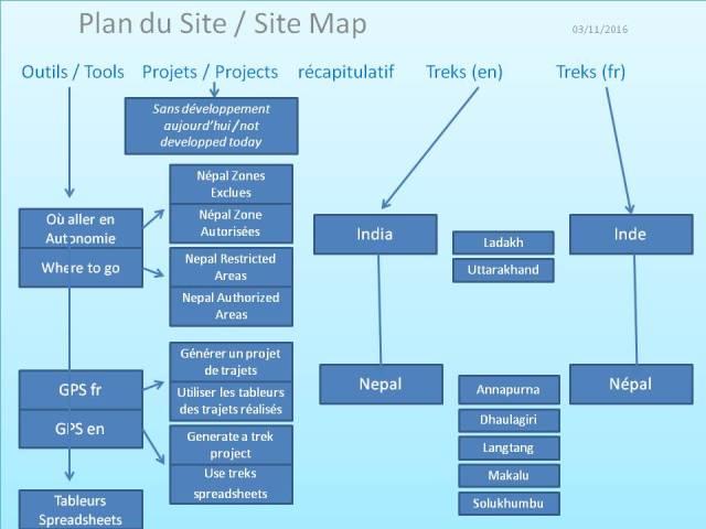 plan-du-site-161103