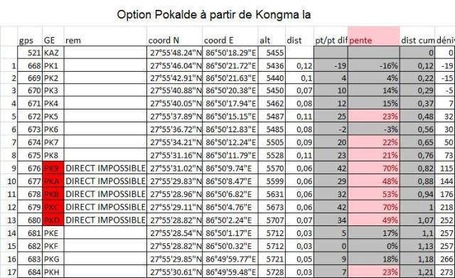 Option Pokalde 1